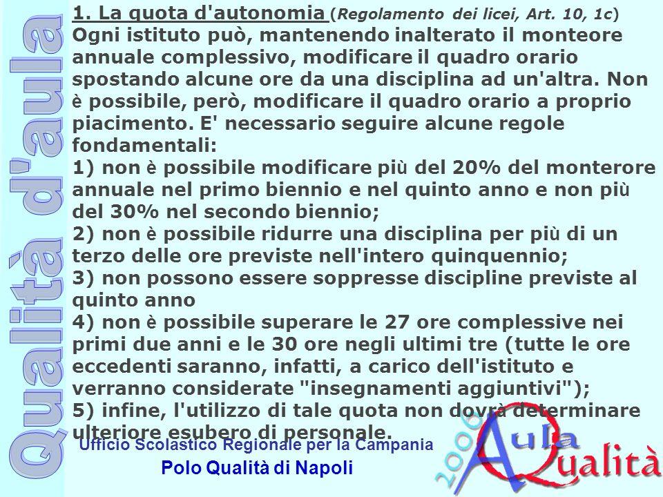 1. La quota d autonomia (Regolamento dei licei, Art. 10, 1c)