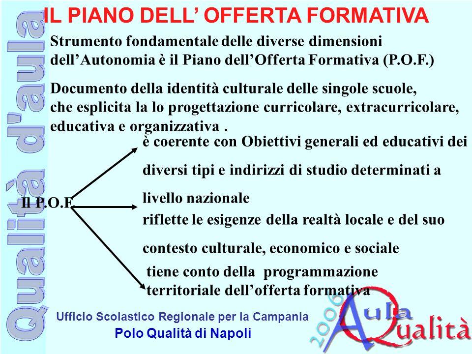 IL PIANO DELL' OFFERTA FORMATIVA