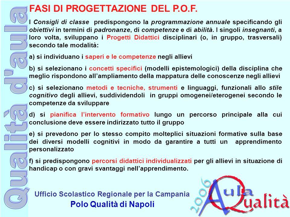 FASI DI PROGETTAZIONE DEL P.O.F.