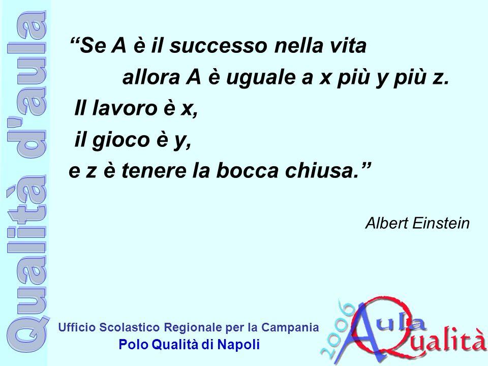 Se A è il successo nella vita allora A è uguale a x più y più z.