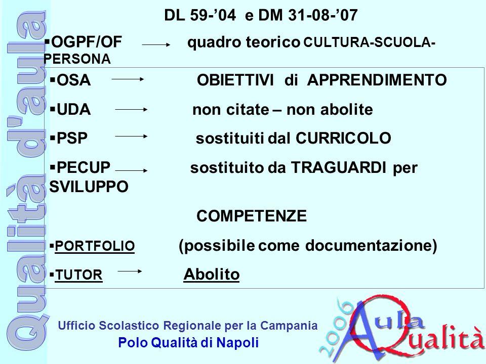 OGPF/OF quadro teorico CULTURA-SCUOLA-PERSONA