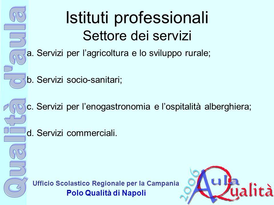 Istituti professionali Settore dei servizi