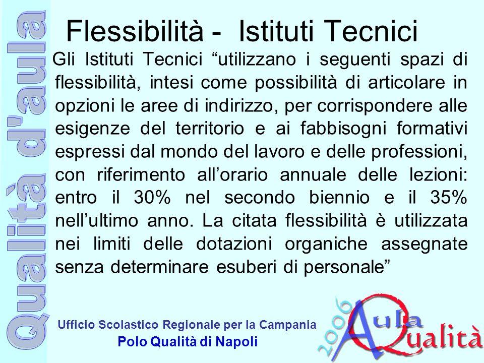 Flessibilità - Istituti Tecnici