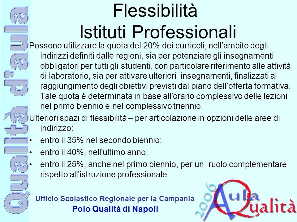Flessibilità Istituti Professionali