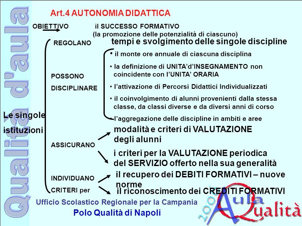 Art.4 AUTONOMIA DIDATTICA