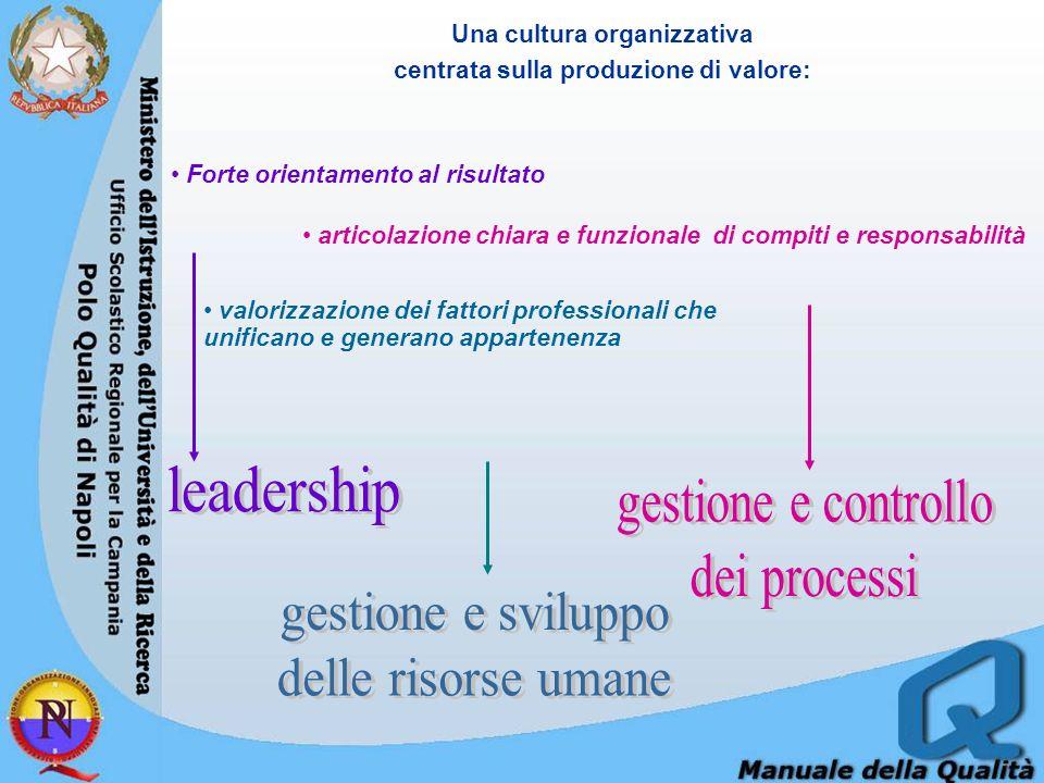 Una cultura organizzativa centrata sulla produzione di valore:
