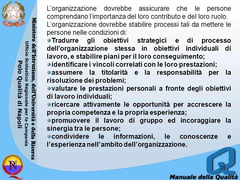 L'organizzazione dovrebbe assicurare che le persone comprendano l'importanza del loro contributo e del loro ruolo.