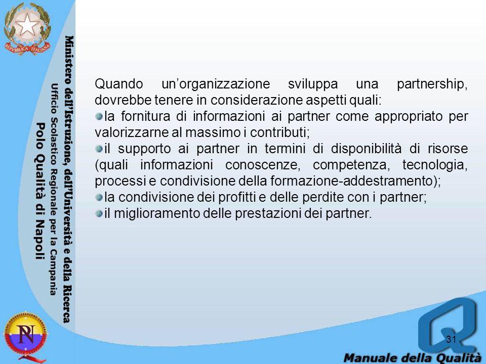 Quando un'organizzazione sviluppa una partnership, dovrebbe tenere in considerazione aspetti quali: