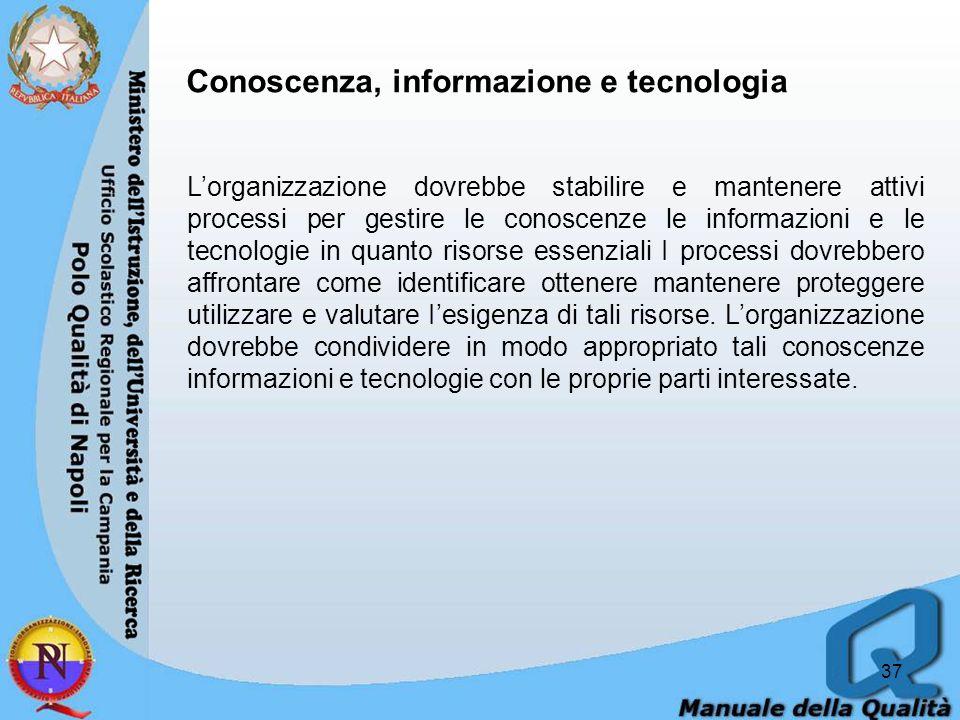 Conoscenza, informazione e tecnologia