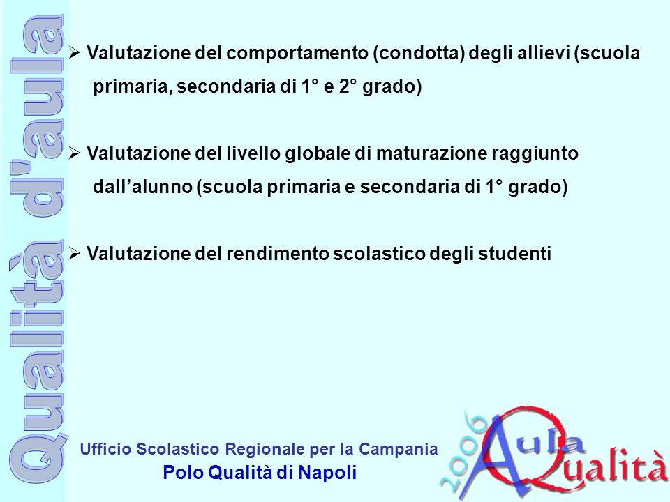 Valutazione del comportamento (condotta) degli allievi (scuola