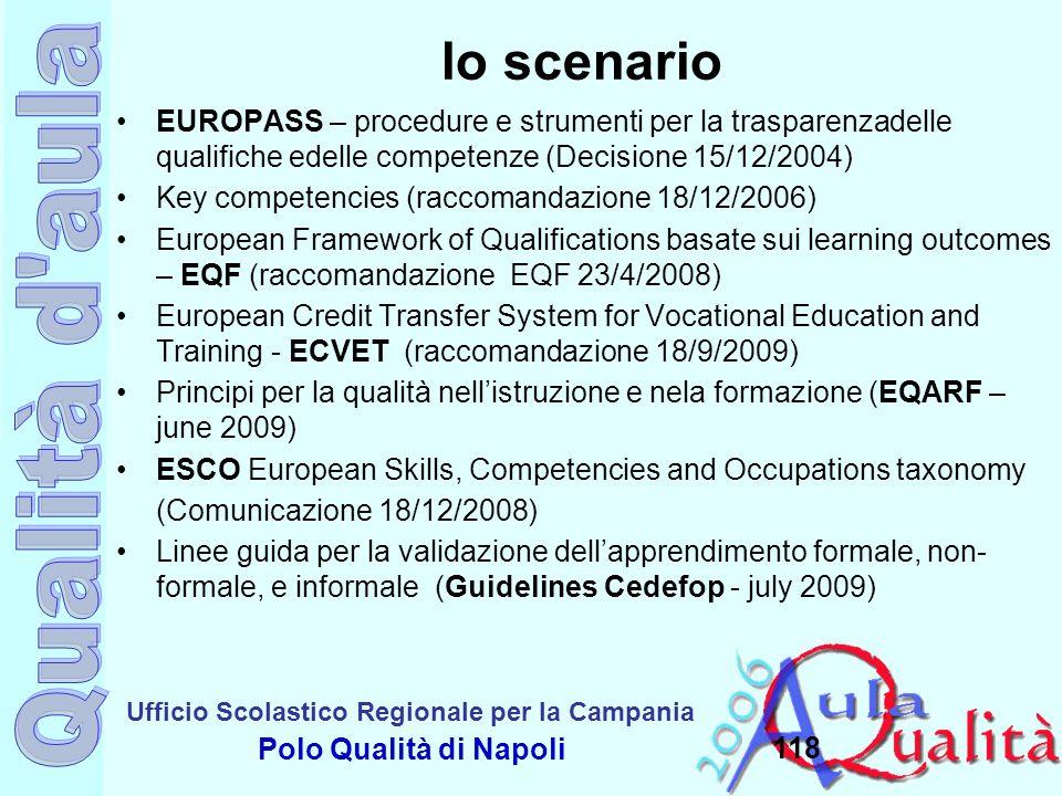 lo scenarioEUROPASS – procedure e strumenti per la trasparenzadelle qualifiche edelle competenze (Decisione 15/12/2004)