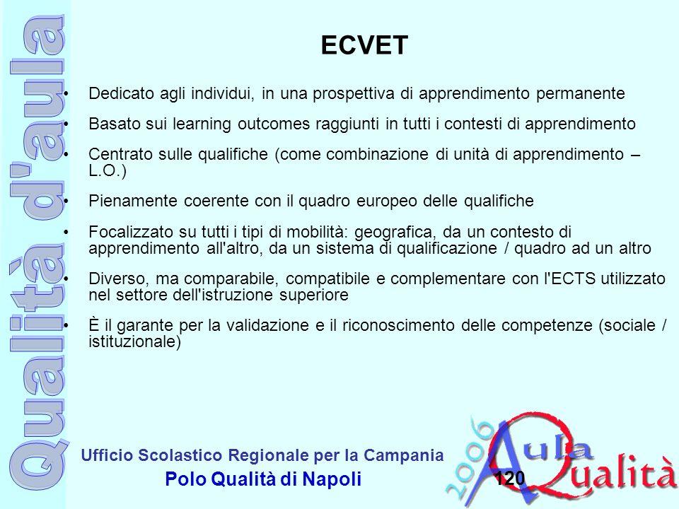 ECVET Dedicato agli individui, in una prospettiva di apprendimento permanente.