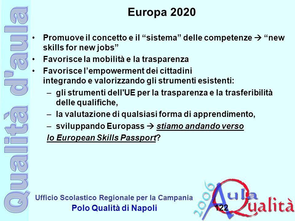 Europa 2020 Promuove il concetto e il sistema delle competenze  new skills for new jobs Favorisce la mobilità e la trasparenza.
