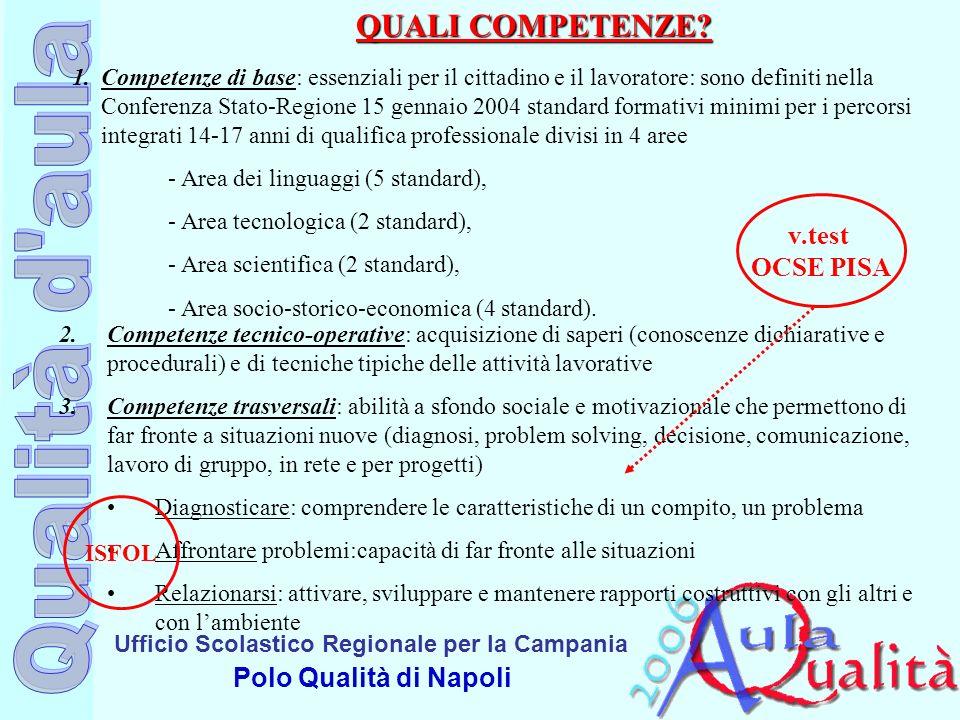 QUALI COMPETENZE v.test OCSE PISA
