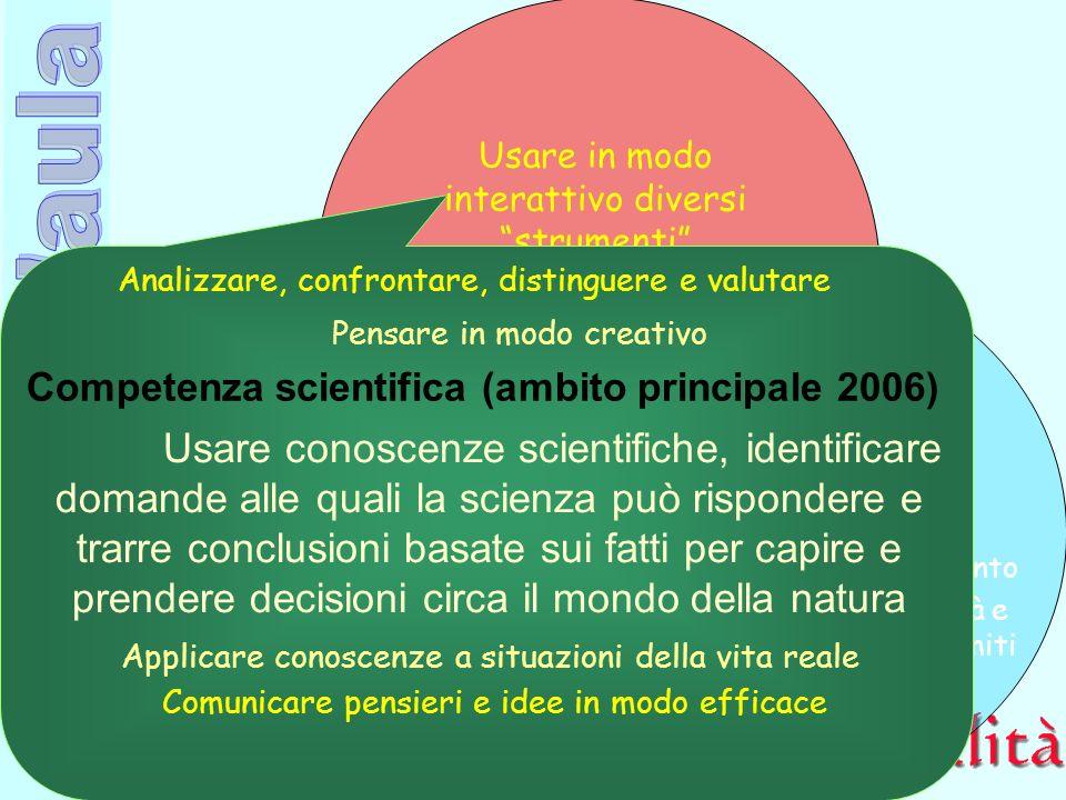 Competenza scientifica (ambito principale 2006)