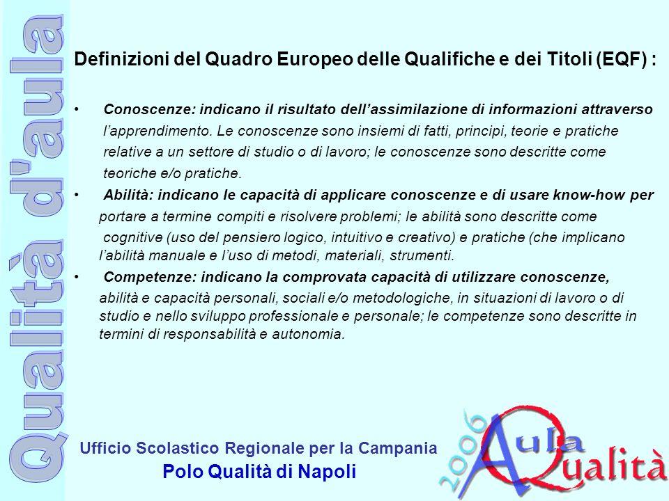 Definizioni del Quadro Europeo delle Qualifiche e dei Titoli (EQF) :