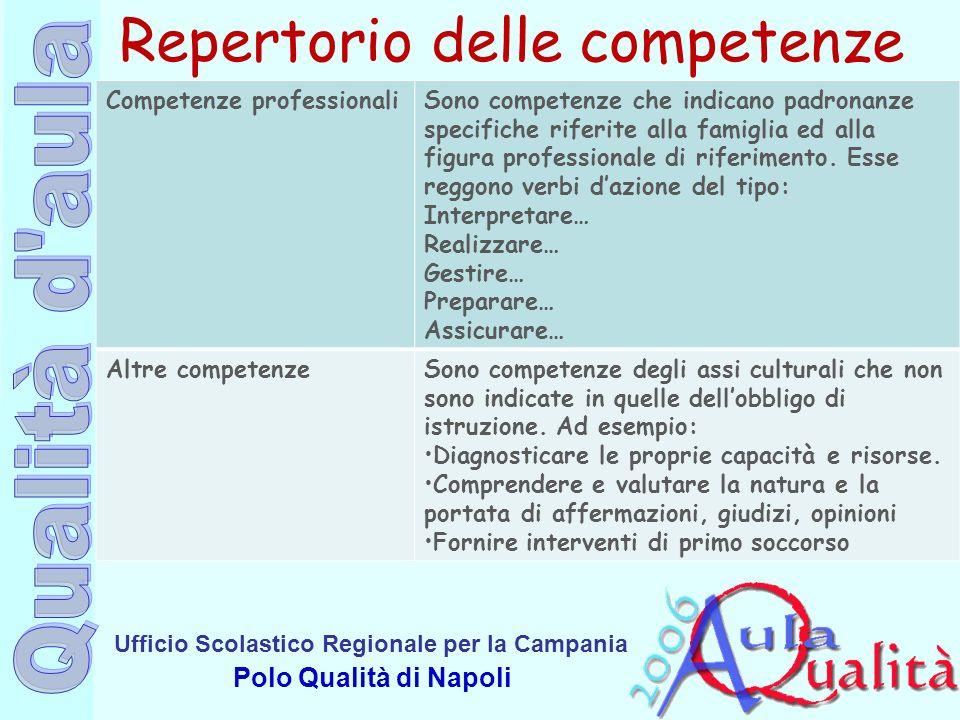 Repertorio delle competenze