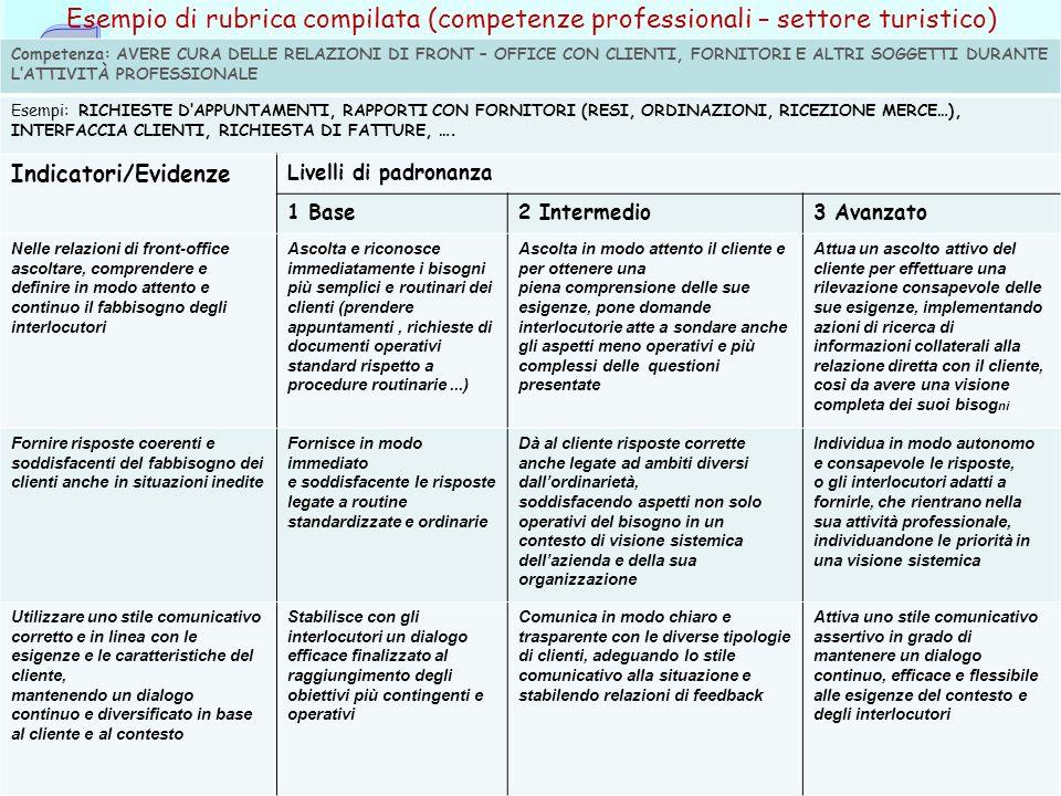 Esempio di rubrica compilata (competenze professionali – settore turistico)