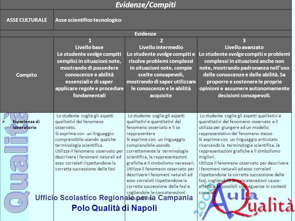 Evidenze/Compiti ASSE CULTURALE Asse scientifico tecnologico Evidenze