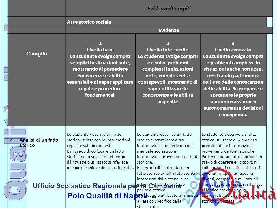 Evidenze/Compiti Asse storico sociale Evidenze Compito 1 Livello base