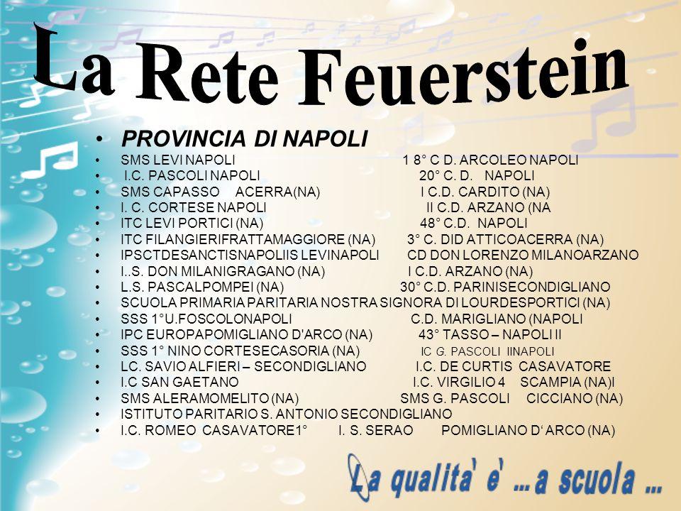 La Rete Feuerstein PROVINCIA DI NAPOLI