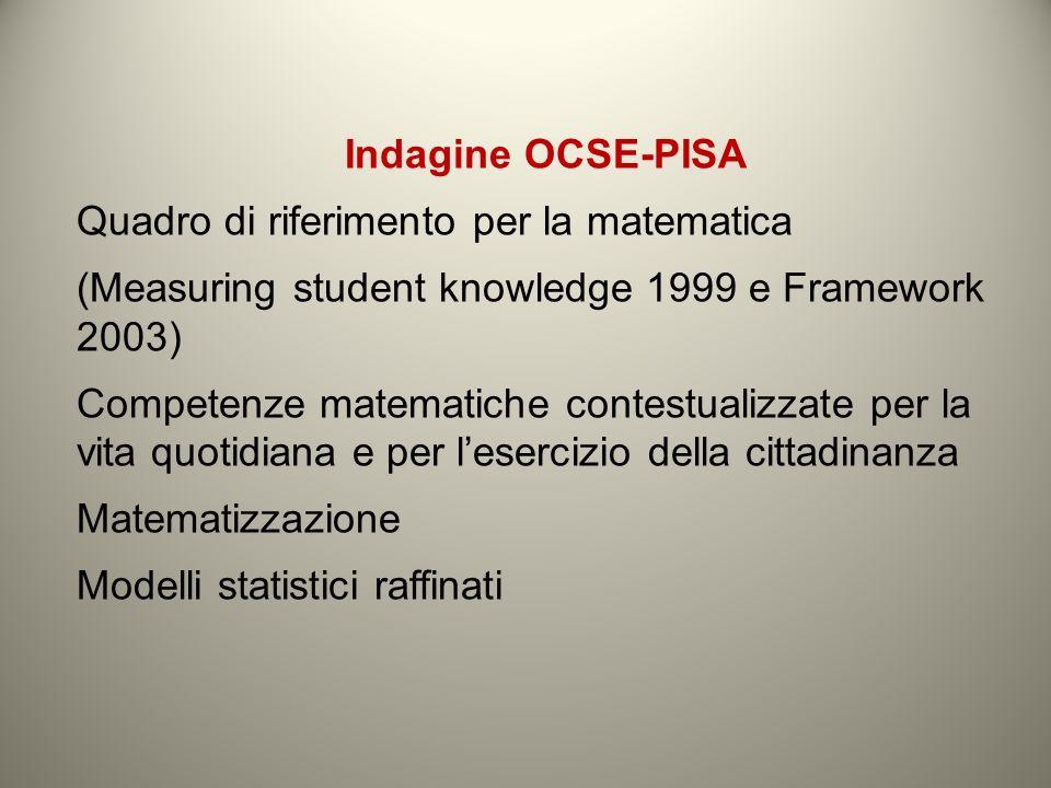 Indagine OCSE-PISA Quadro di riferimento per la matematica. (Measuring student knowledge 1999 e Framework 2003)
