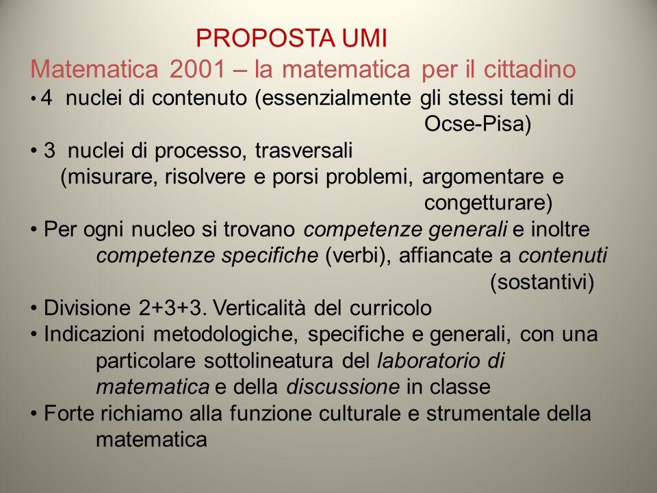 Matematica 2001 – la matematica per il cittadino