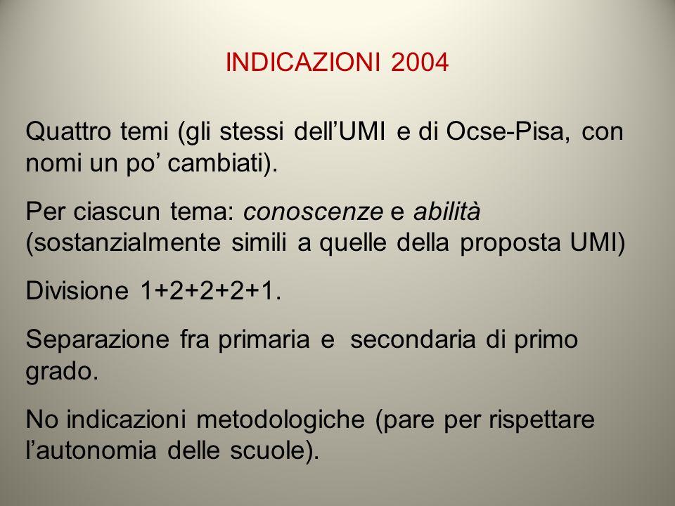 INDICAZIONI 2004 Quattro temi (gli stessi dell'UMI e di Ocse-Pisa, con nomi un po' cambiati).