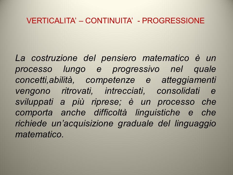 VERTICALITA' – CONTINUITA' - PROGRESSIONE
