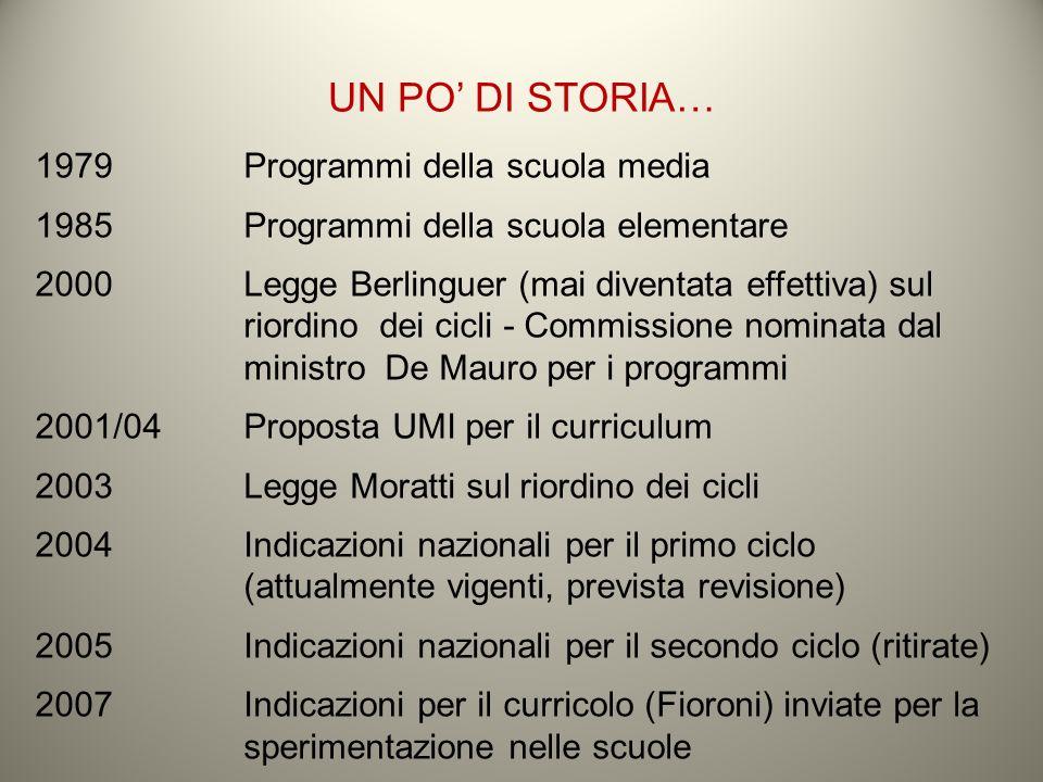 UN PO' DI STORIA… 1979 Programmi della scuola media