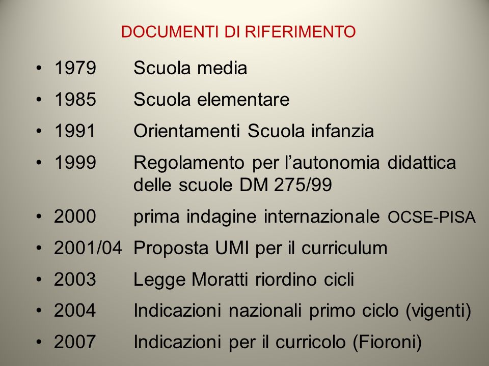 DOCUMENTI DI RIFERIMENTO