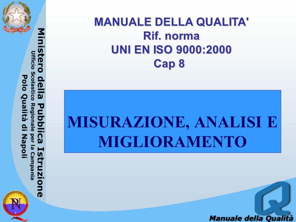 MANUALE DELLA QUALITA Rif. norma MISURAZIONE, ANALISI E MIGLIORAMENTO