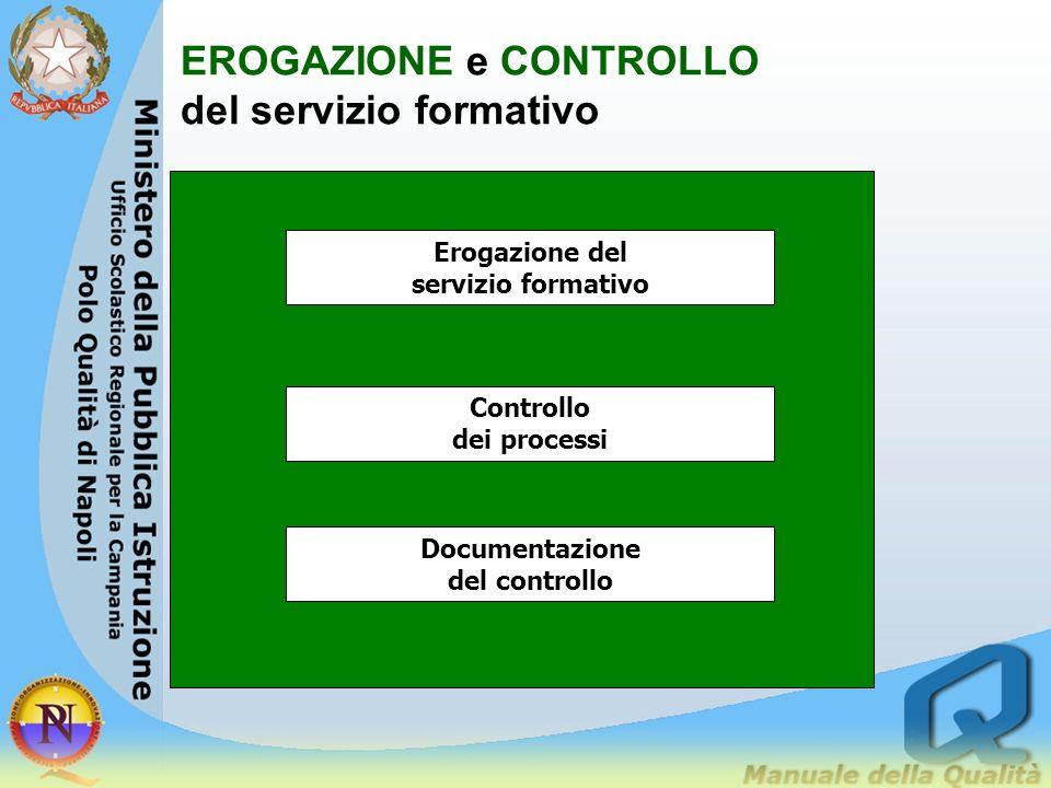 EROGAZIONE e CONTROLLO del servizio formativo