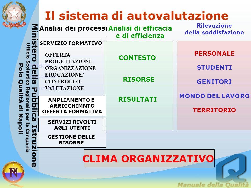 Il sistema di autovalutazione
