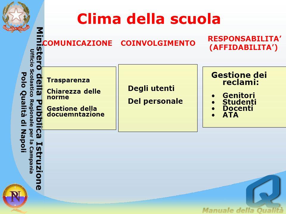 Clima della scuola Gestione dei reclami: RESPONSABILITA'