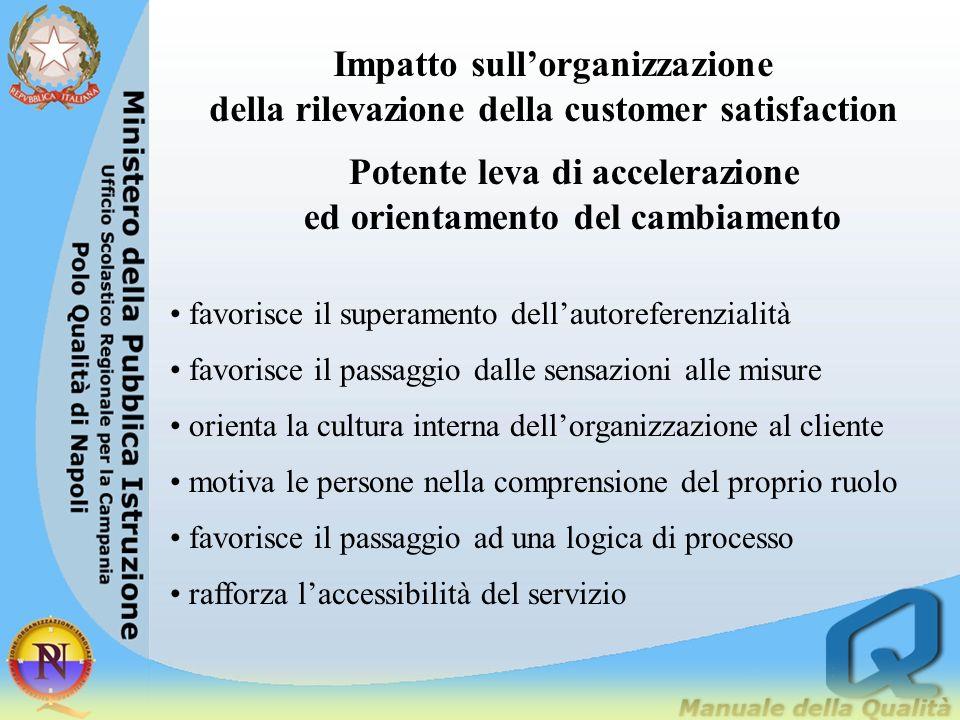 Impatto sull'organizzazione
