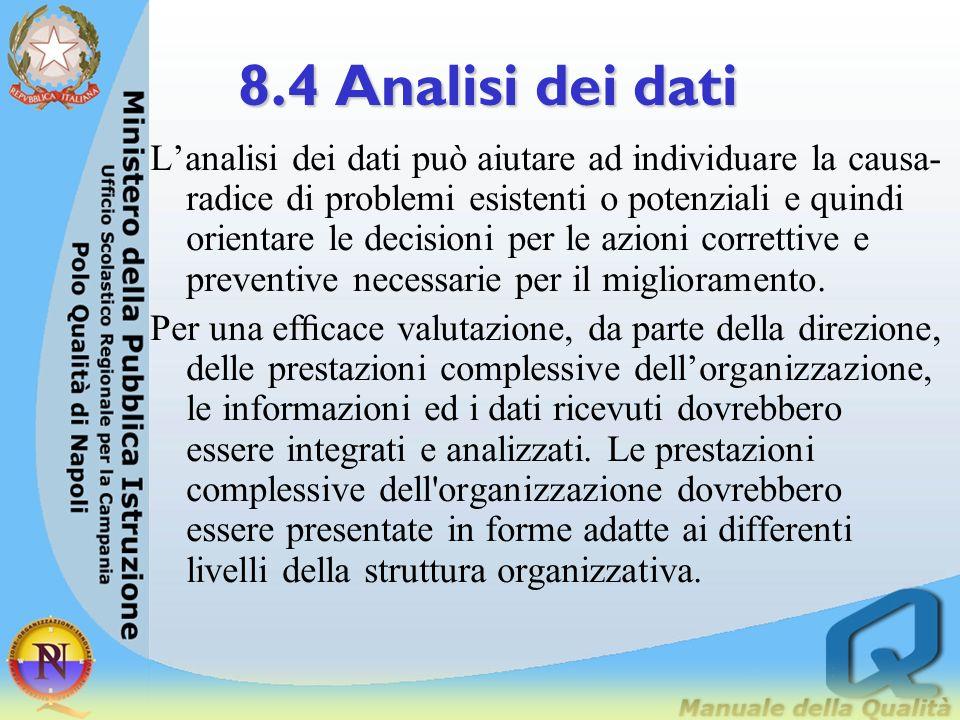 8.4 Analisi dei dati