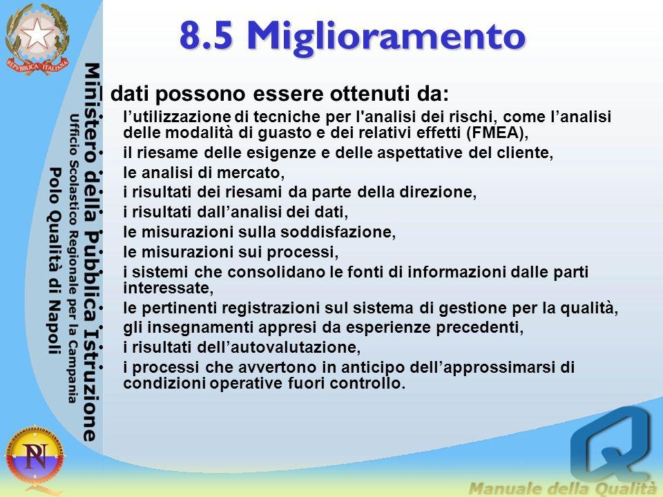 8.5 Miglioramento I dati possono essere ottenuti da: