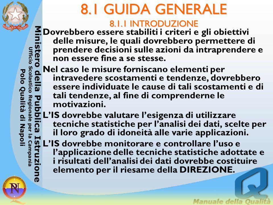 8.1 GUIDA GENERALE 8.1.1 INTRODUZIONE