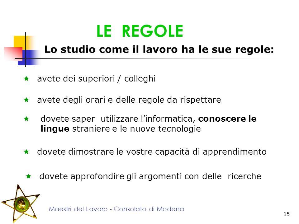 LE REGOLE Lo studio come il lavoro ha le sue regole: