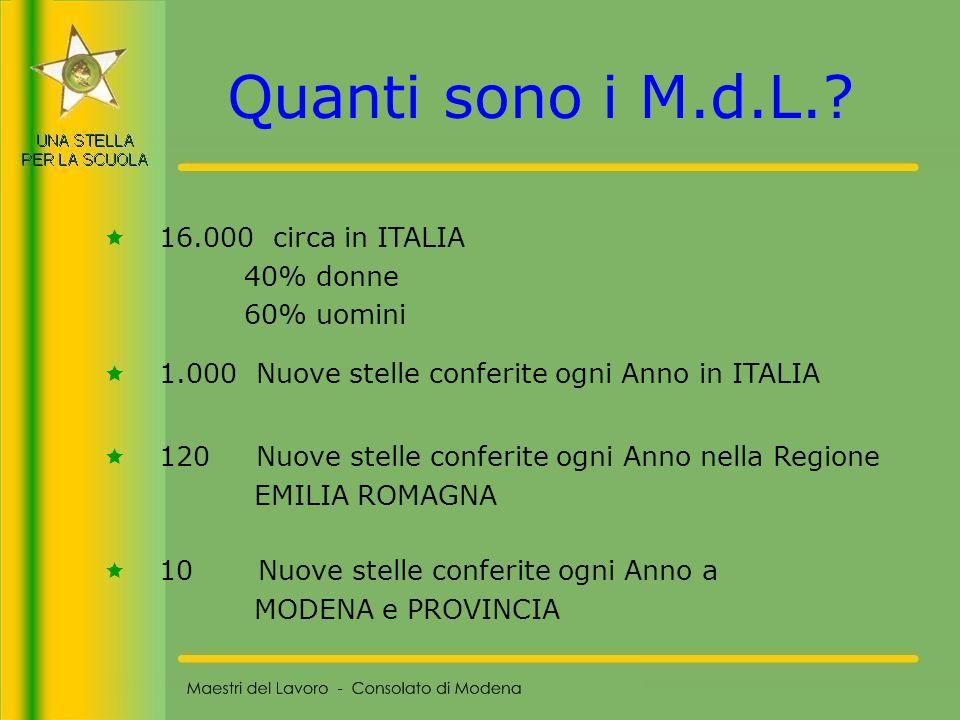 Maestri del lavoro consolato di modena 4 ai 4 af ppt for Quanti sono i senatori in italia