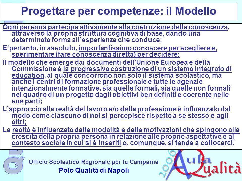 Progettare per competenze: il Modello