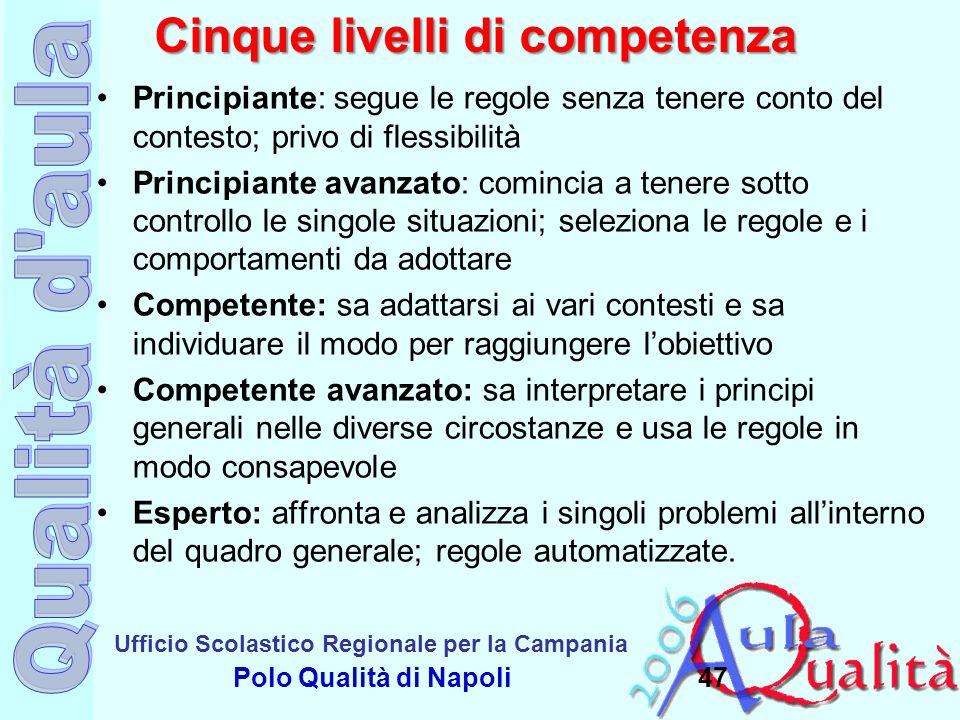 Cinque livelli di competenza