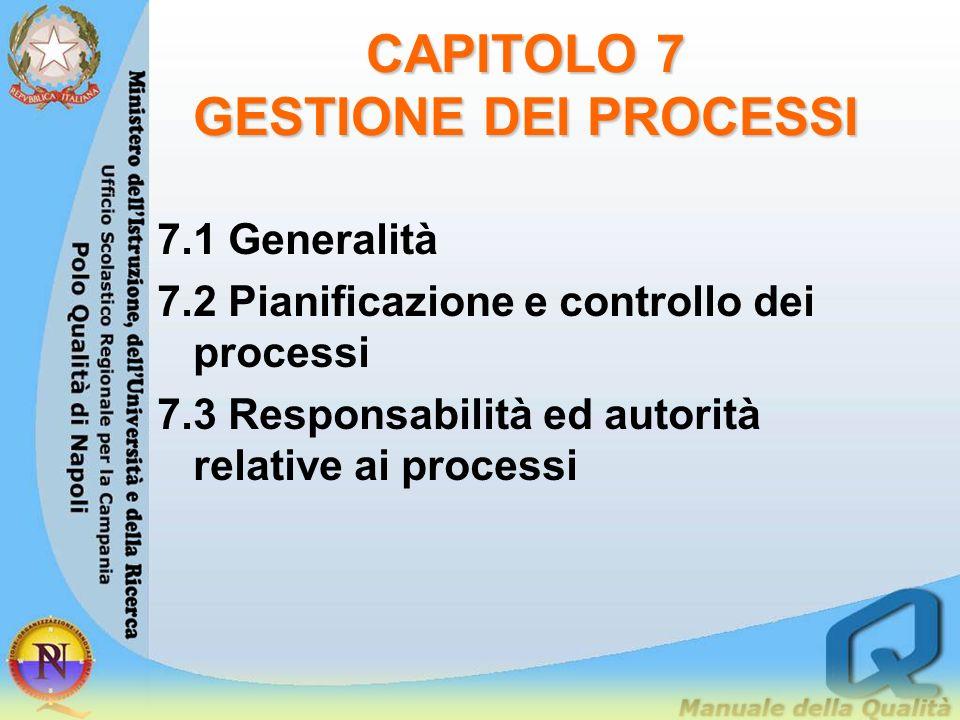 CAPITOLO 7 GESTIONE DEI PROCESSI