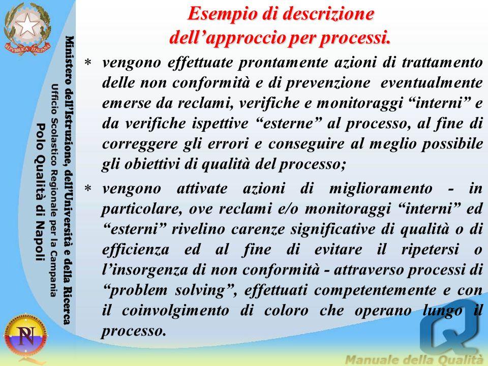 Esempio di descrizione dell'approccio per processi.