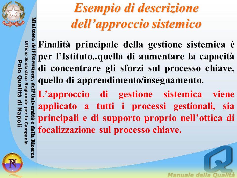Esempio di descrizione dell'approccio sistemico