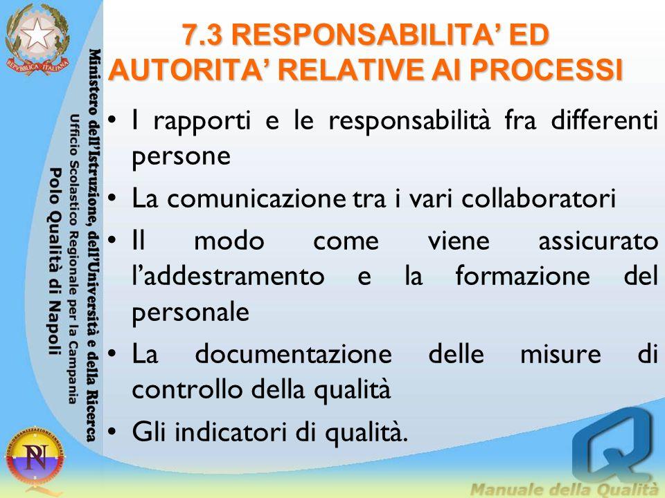 7.3 RESPONSABILITA' ED AUTORITA' RELATIVE AI PROCESSI