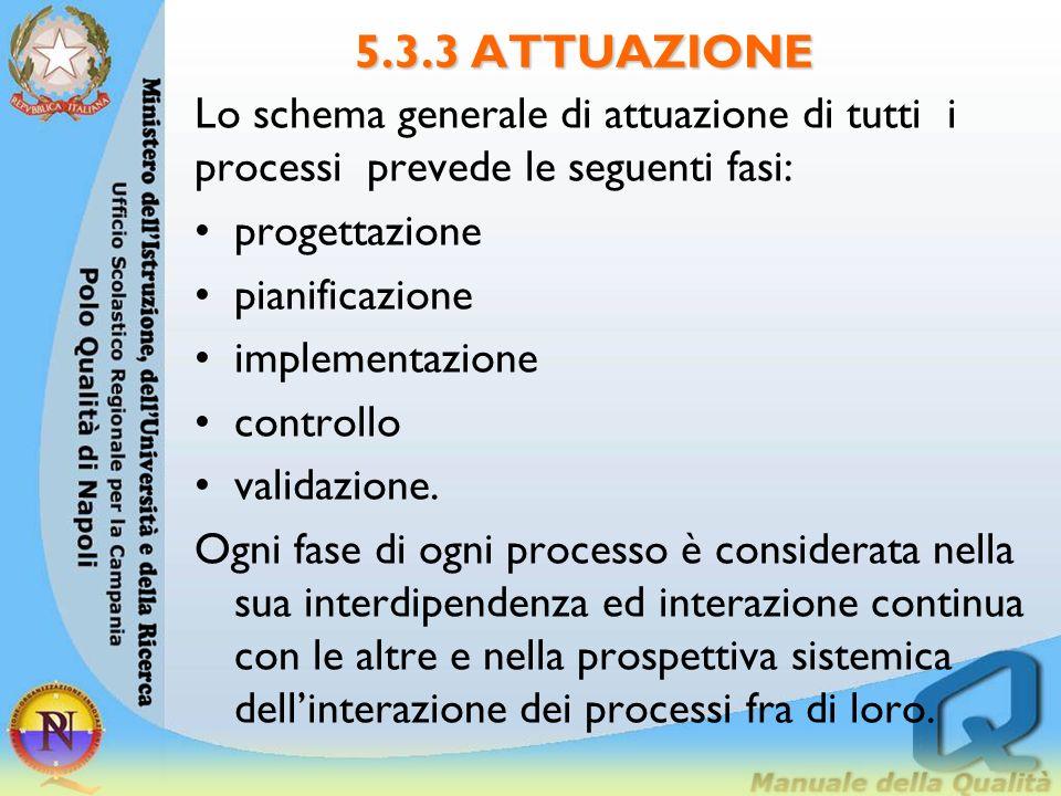 5.3.3 ATTUAZIONE Lo schema generale di attuazione di tutti i processi prevede le seguenti fasi: progettazione.