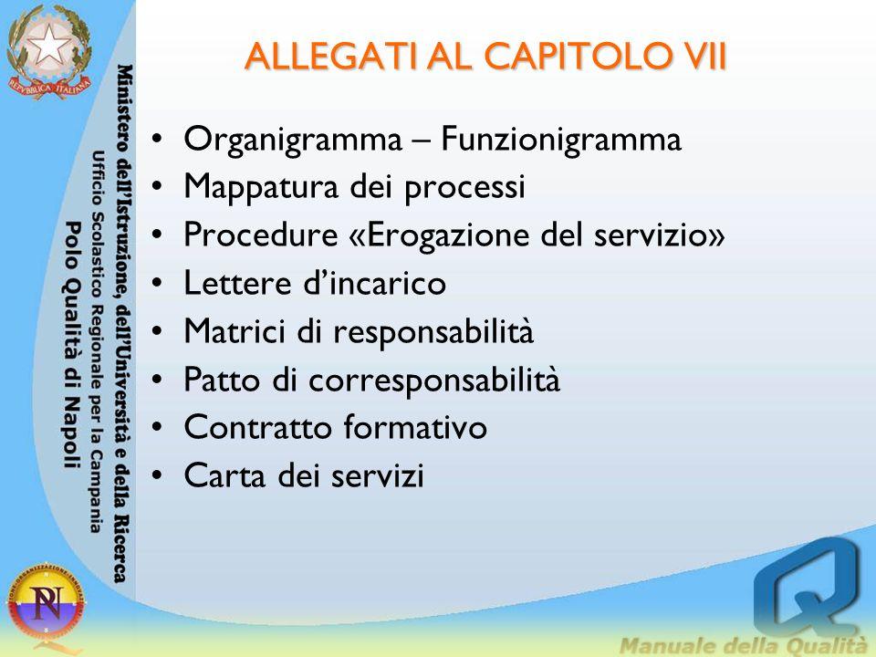 ALLEGATI AL CAPITOLO VII