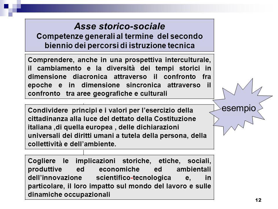 Asse storico-sociale esempio